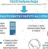 Які міфи про госпітальні округи треба знати жителям Рівненщини