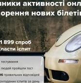 Відзавтра майбутні водії Рівненщини складатимуть іспити за новими правилами