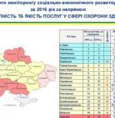 Рівненщина – друга в Україні у сфері охорони здоров'я