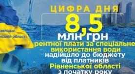 Більше 8 мільйонів за користування водою