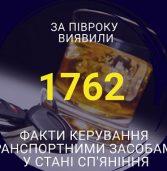 Понад 50 ДТП через алкоголь
